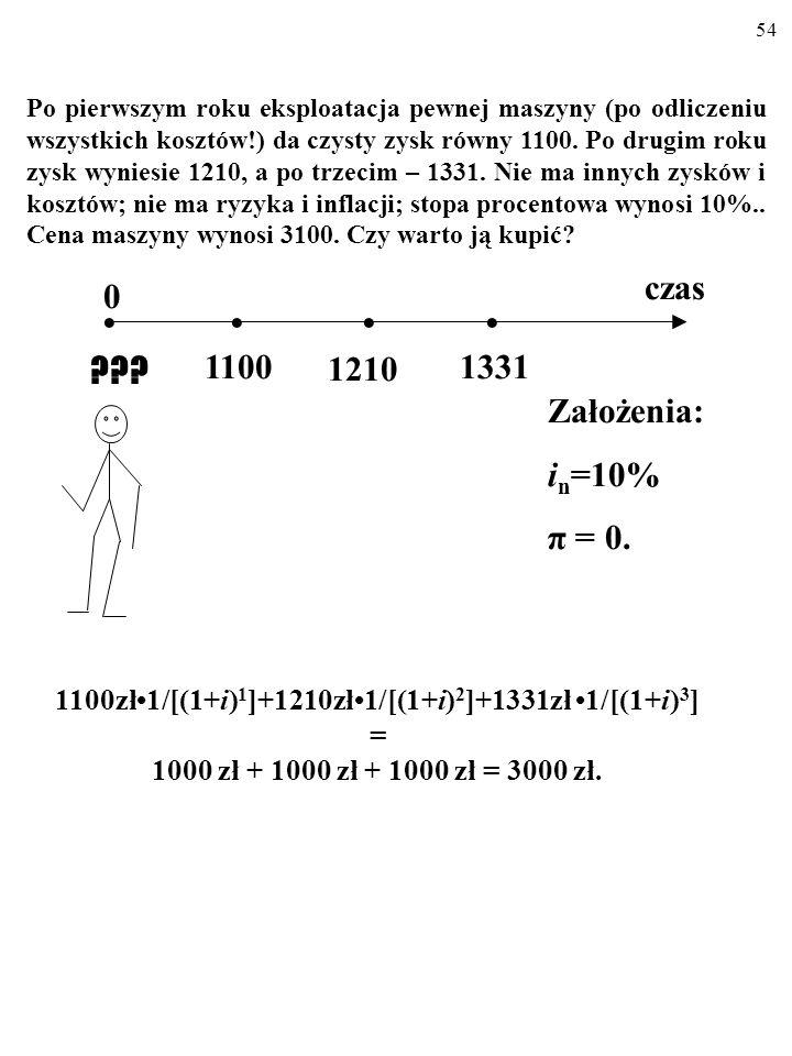 1100zł•1/[(1+i)1]+1210zł•1/[(1+i)2]+1331zł •1/[(1+i)3]